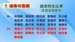 20170518-Health_School_Campus_Week_result-004