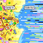 Candy In, Code Out - Programming Joke