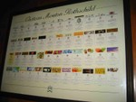 The Label History of Chateau Mouton Rothschild