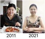 KIT KIT減肥前減肥後