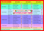 20150507-outstanding_students-06