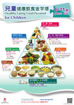 07Food_Pyramid_6to11