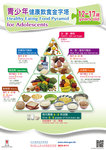 08Food_Pyramid_12to17